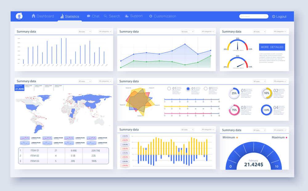 soluções tecnológicas para o Business Intelligence